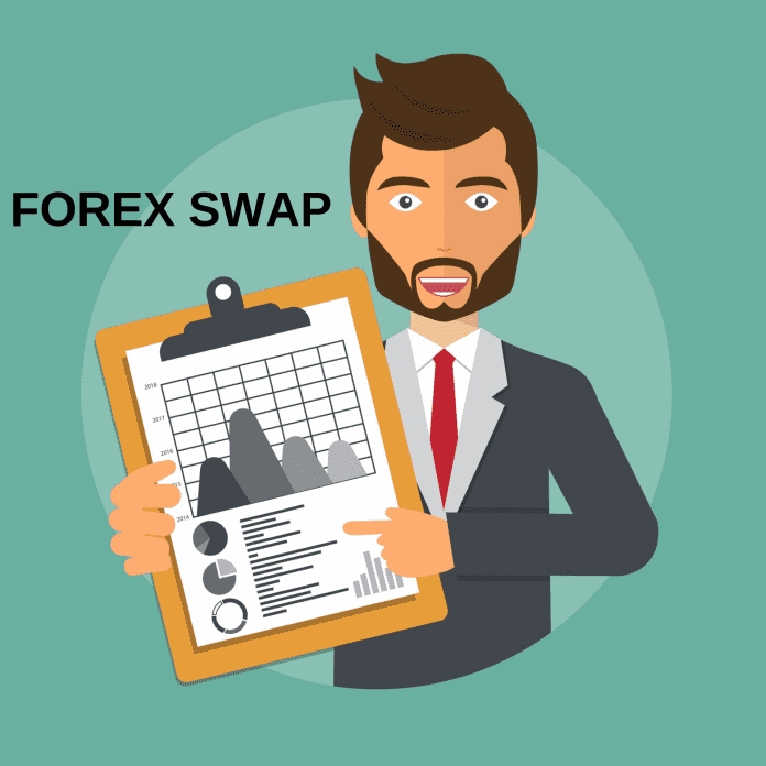 Forex Swap come si calcola