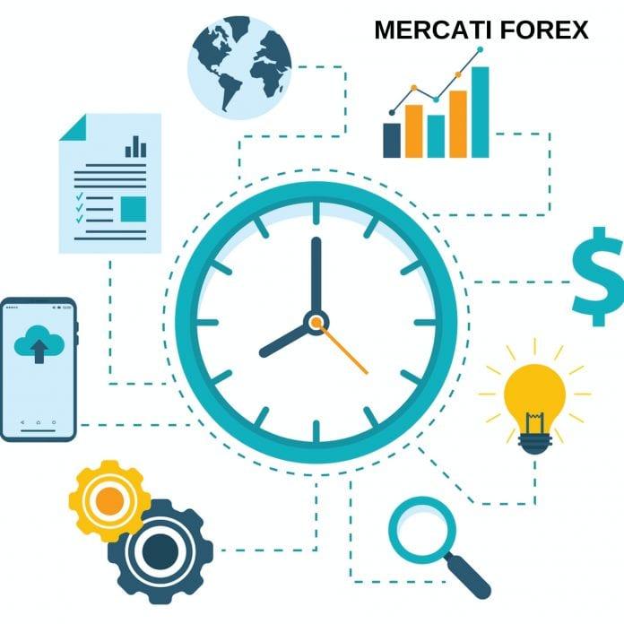 mercati forex: orari mercati forex