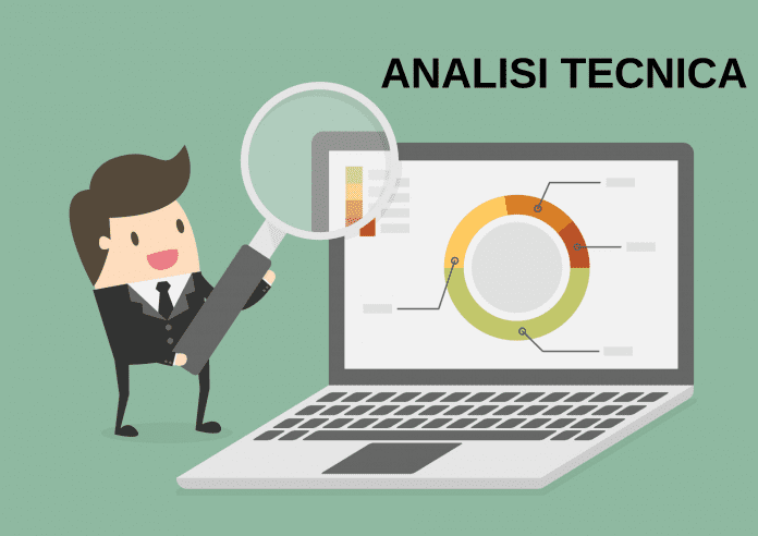 analisi tecnica forex PDF