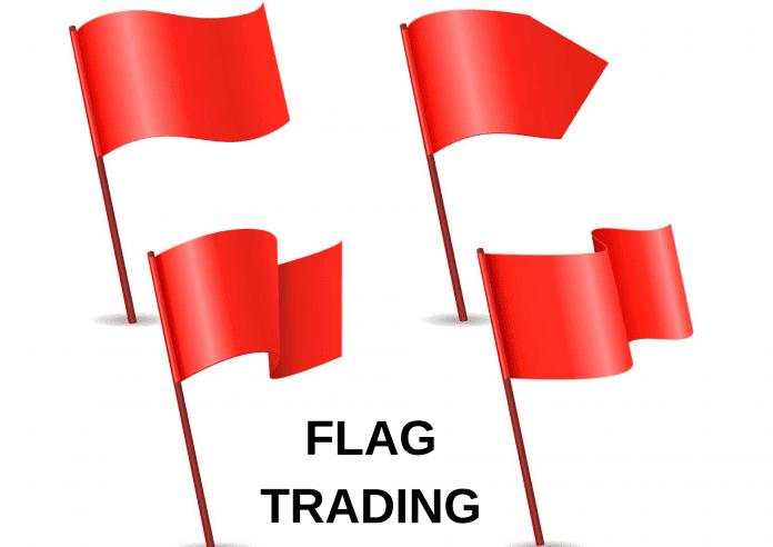 rettangolo trading