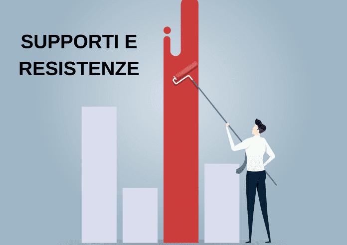 supporti e resistenze trading