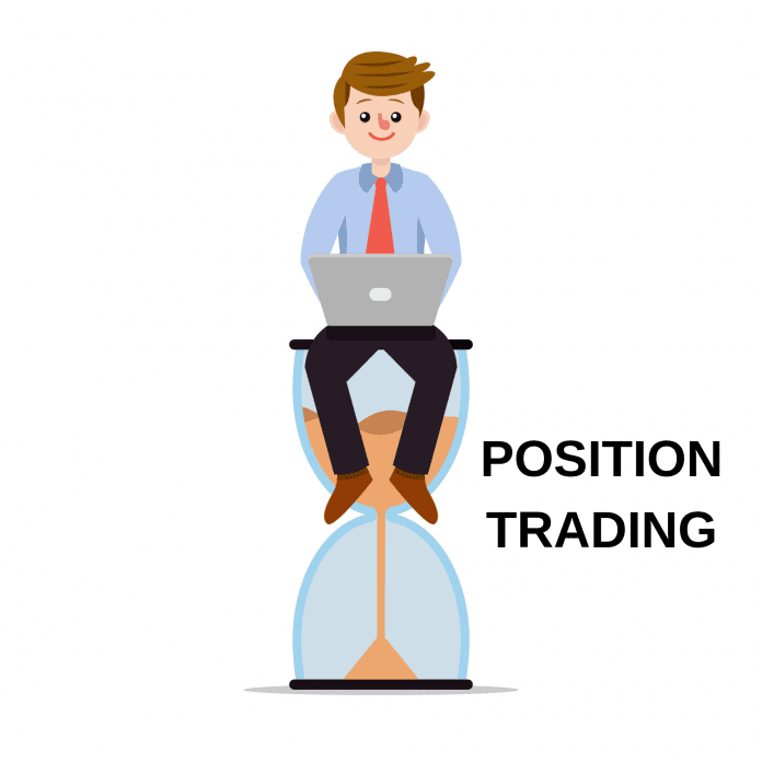 forex position trading