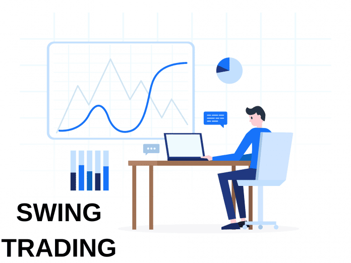 swing trading strategia